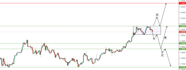 EURUSD Prediction.PNG