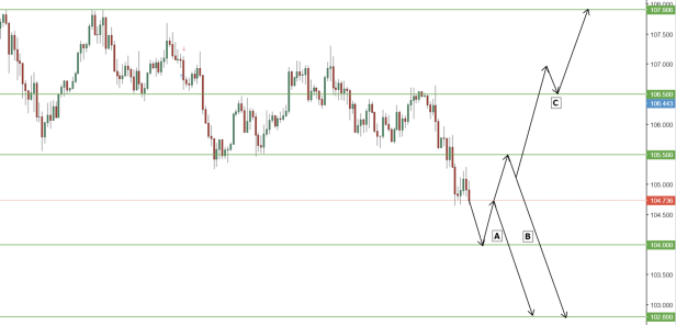 USDJPY Prediction.PNG