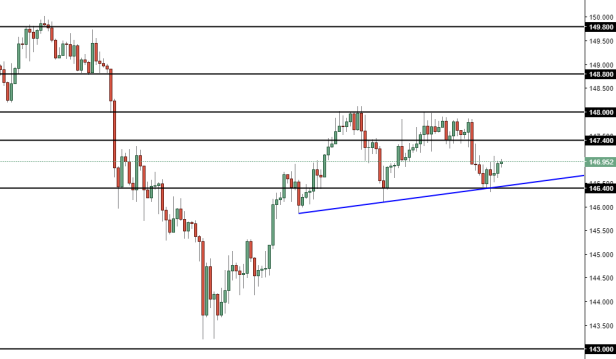 GBPJPY H4.PNG