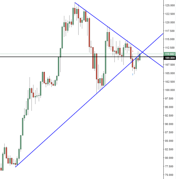 USDJPY Monthly.PNG